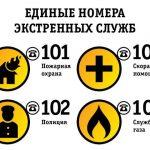 Омск — телефоны экстренных служб