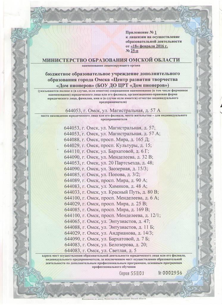 Приложение к Лицензии на право осуществления образовательной деятельности 1
