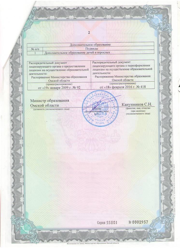 Приложение к Лицензии на право осуществления образовательной деятельности 2